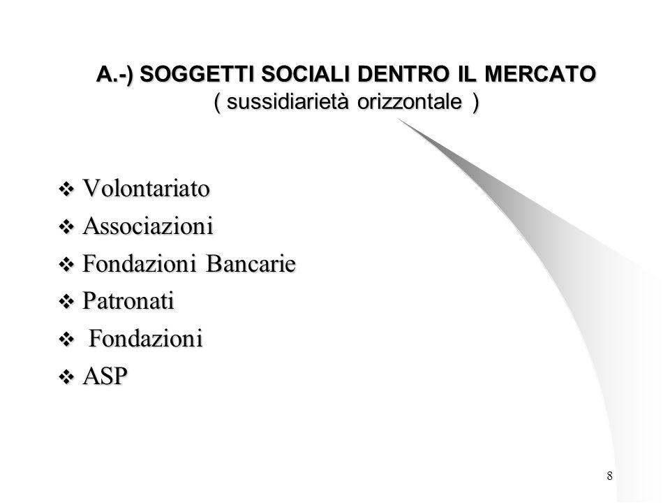 8 A.-) SOGGETTI SOCIALI DENTRO IL MERCATO ( sussidiarietà orizzontale )  Volontariato  Associazioni  Fondazioni Bancarie  Patronati  Fondazioni  ASP