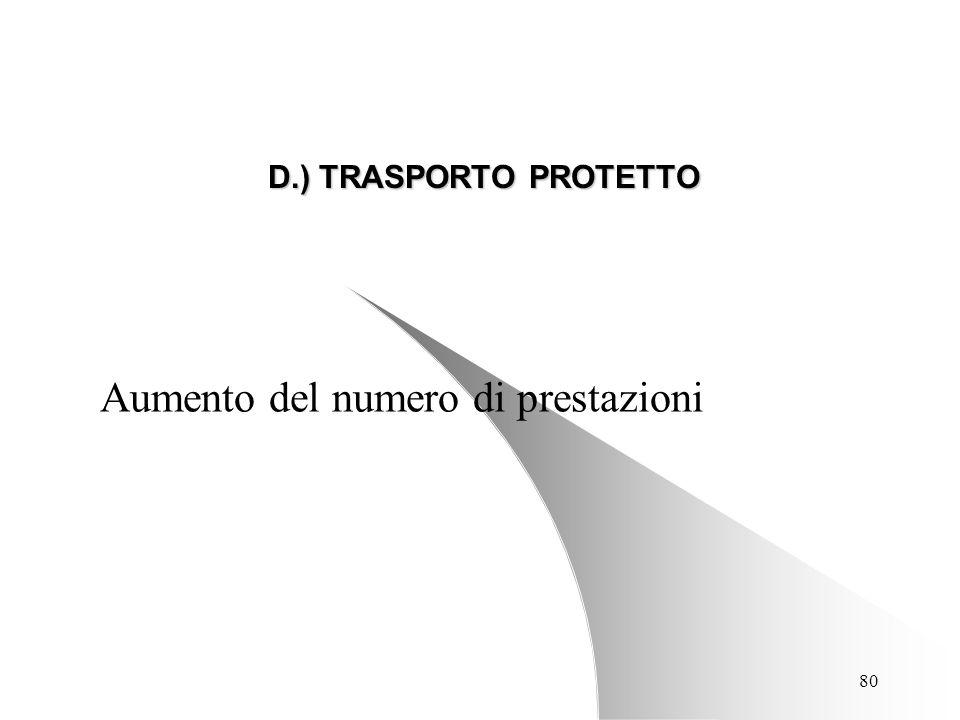 80 D.) TRASPORTO PROTETTO Aumento del numero di prestazioni