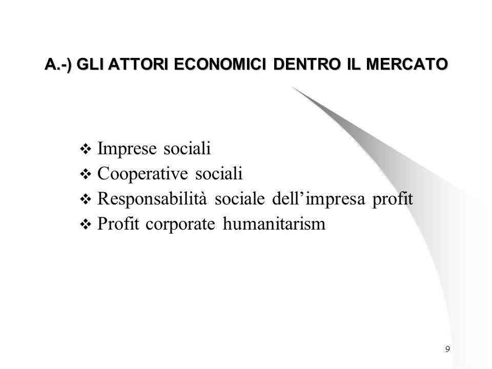 9 A.-) GLI ATTORI ECONOMICI DENTRO IL MERCATO  Imprese sociali  Cooperative sociali  Responsabilità sociale dell'impresa profit  Profit corporate humanitarism