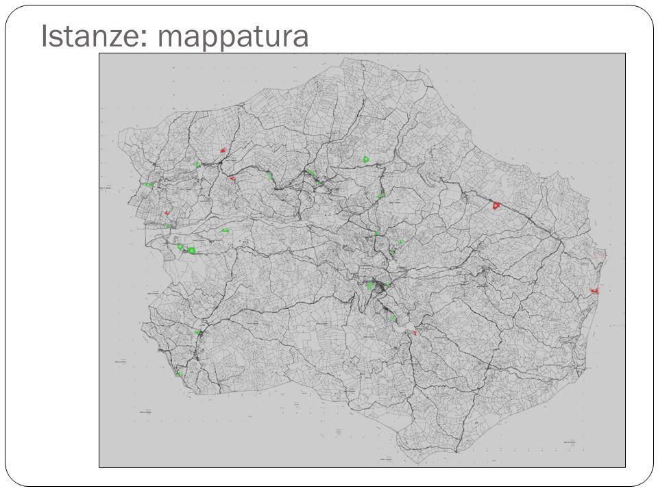 Istanze: mappatura