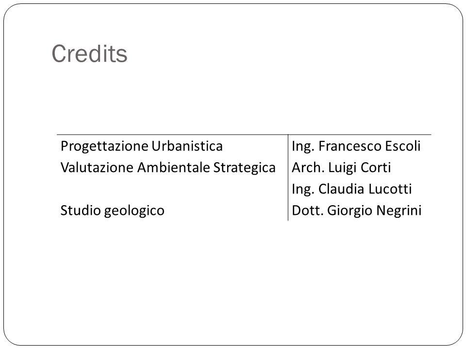 Credits Progettazione Urbanistica Ing. Francesco Escoli Valutazione Ambientale Strategica Arch.