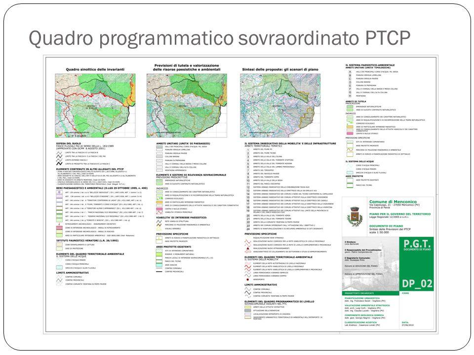 Quadro programmatico sovraordinato PTCP