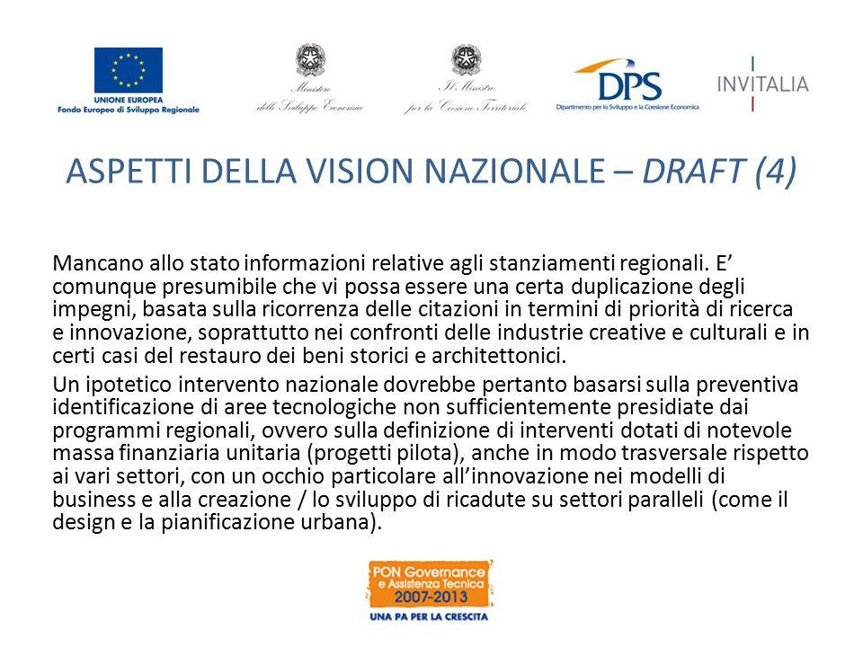ASPETTI DELLA VISION NAZIONALE – DRAFT (4) Mancano allo stato informazioni relative agli stanziamenti regionali. E' comunque presumibile che vi possa