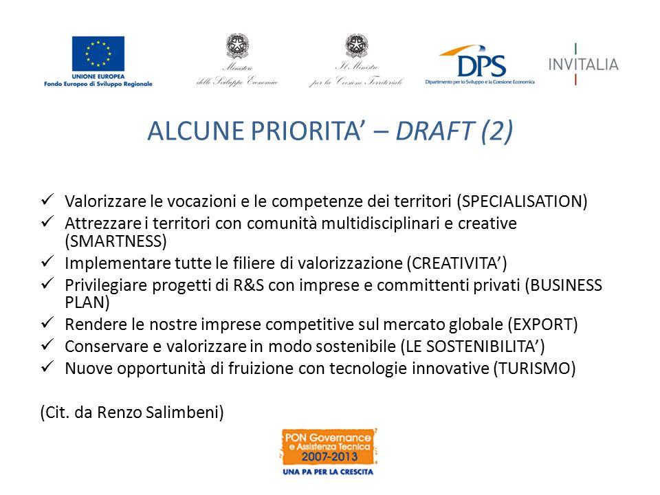 ALCUNE PRIORITA' – DRAFT (2) Valorizzare le vocazioni e le competenze dei territori (SPECIALISATION) Attrezzare i territori con comunità multidiscipli