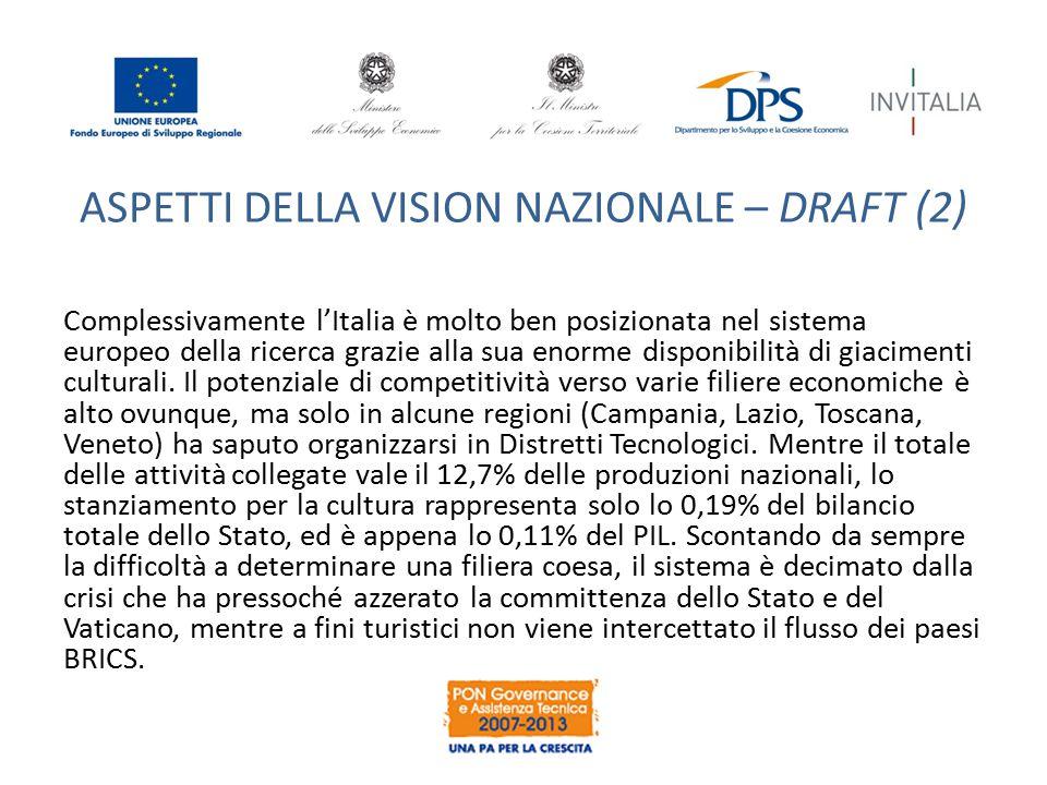 ASPETTI DELLA VISION NAZIONALE – DRAFT (2) Complessivamente l'Italia è molto ben posizionata nel sistema europeo della ricerca grazie alla sua enorme