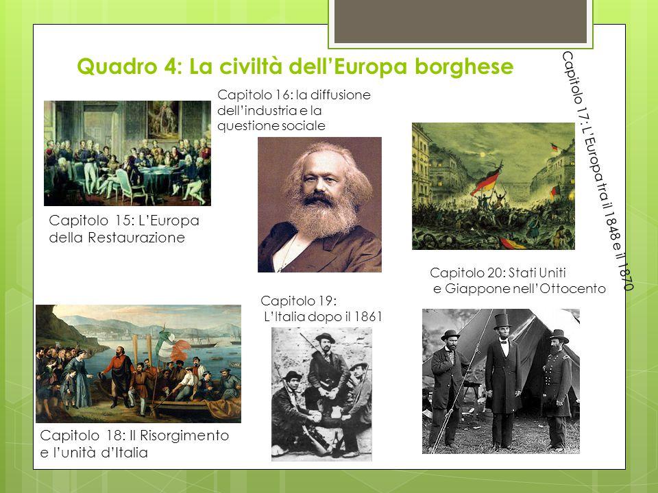Quadro 4: La civiltà dell'Europa borghese Capitolo 15: L'Europa della Restaurazione Capitolo 17: L'Europa tra il 1848 e il 1870 Capitolo 18: Il Risorg
