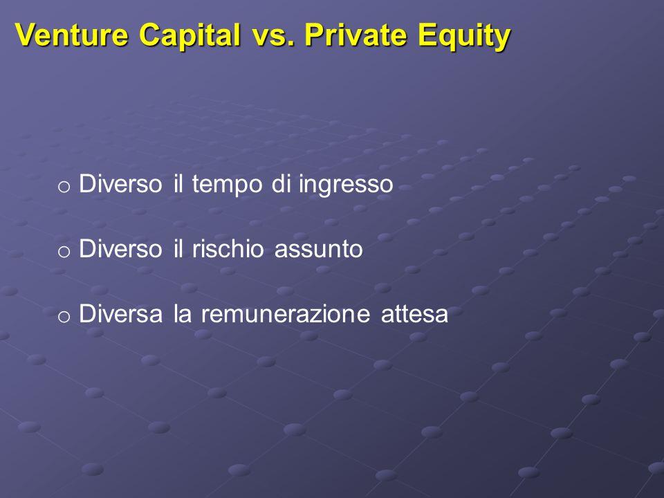 Venture Capital vs. Private Equity o Diverso il tempo di ingresso o Diverso il rischio assunto o Diversa la remunerazione attesa