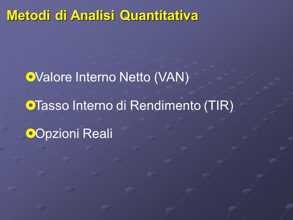 Metodi di Analisi Quantitativa  Valore Interno Netto (VAN)  Tasso Interno di Rendimento (TIR)  Opzioni Reali