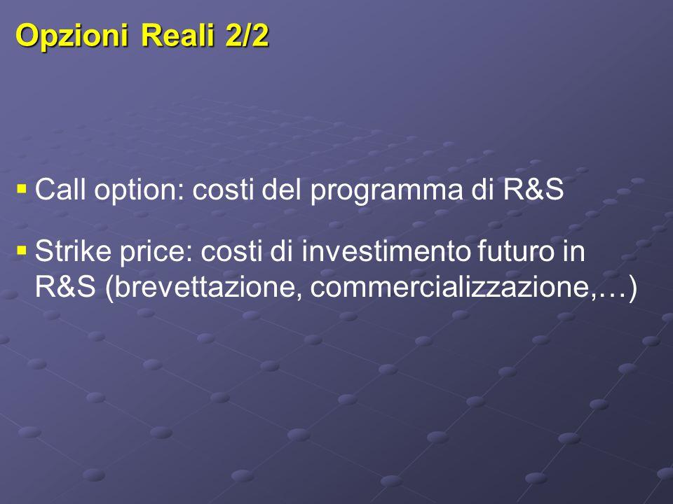 Opzioni Reali 2/2  Call option: costi del programma di R&S  Strike price: costi di investimento futuro in R&S (brevettazione, commercializzazione,…)