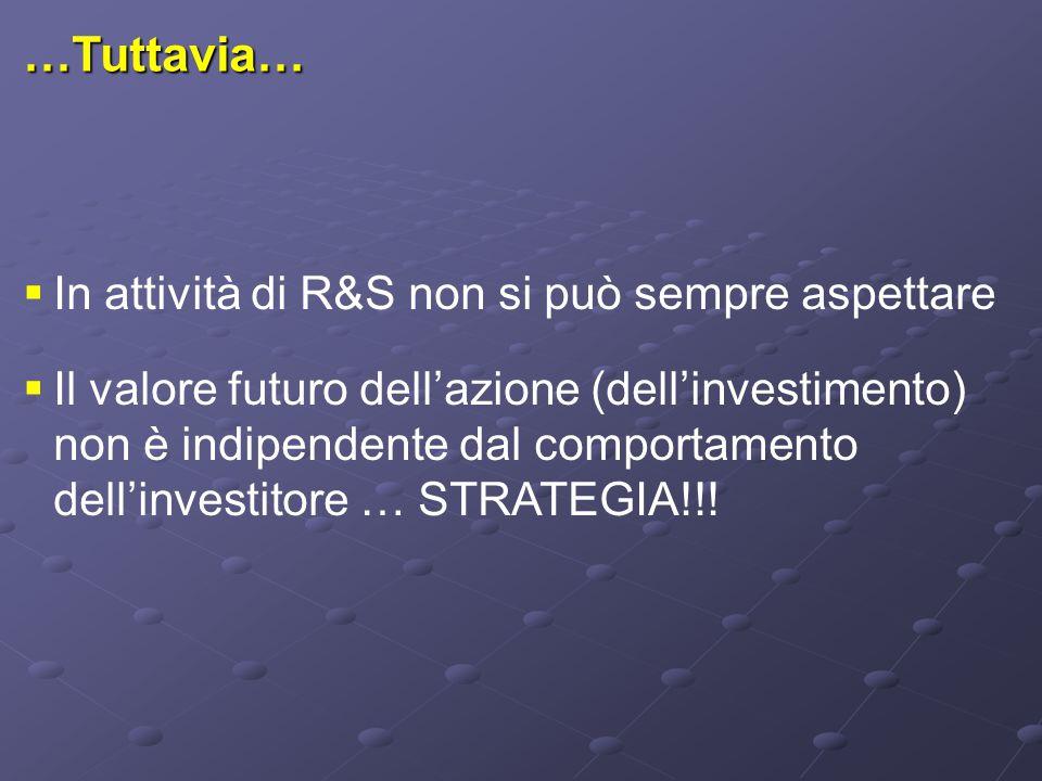 …Tuttavia…  In attività di R&S non si può sempre aspettare  Il valore futuro dell'azione (dell'investimento) non è indipendente dal comportamento dell'investitore … STRATEGIA!!!