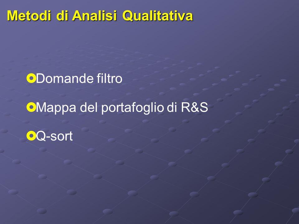 Metodi di Analisi Qualitativa  Domande filtro  Mappa del portafoglio di R&S  Q-sort