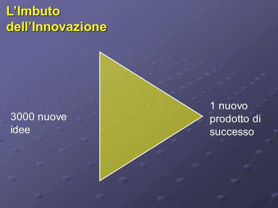 L'Imbuto dell'Innovazione 3000 nuove idee 1 nuovo prodotto di successo
