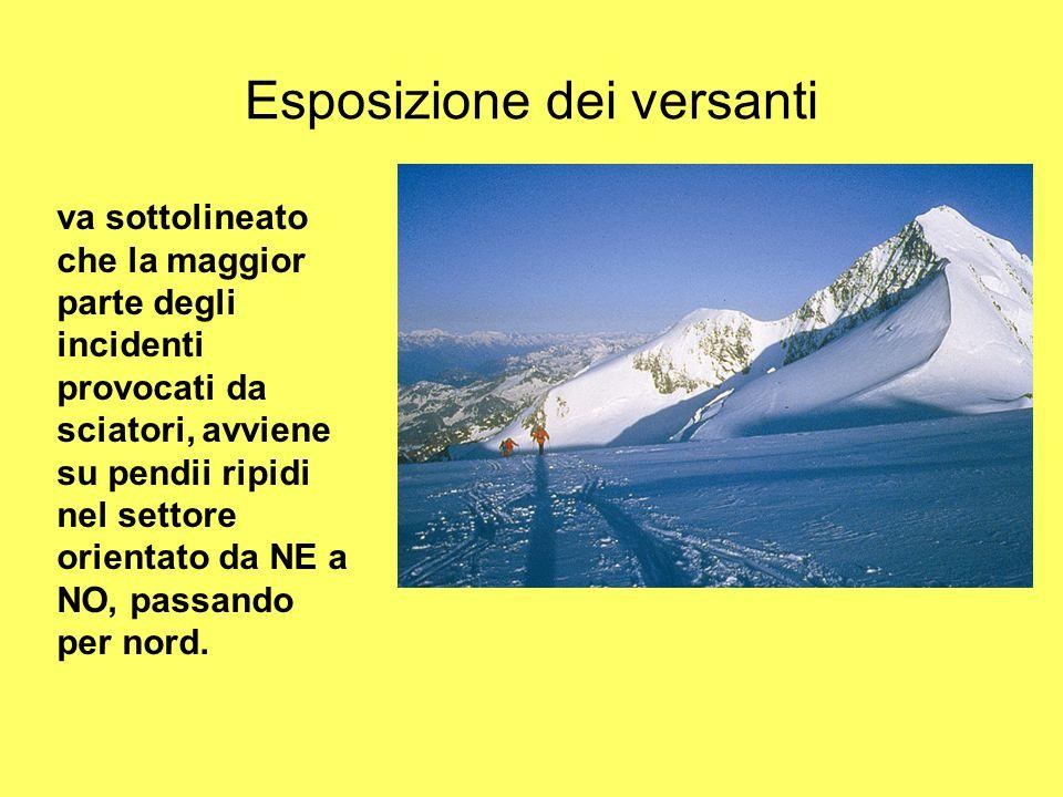 Esposizione dei versanti va sottolineato che la maggior parte degli incidenti provocati da sciatori, avviene su pendii ripidi nel settore orientato da