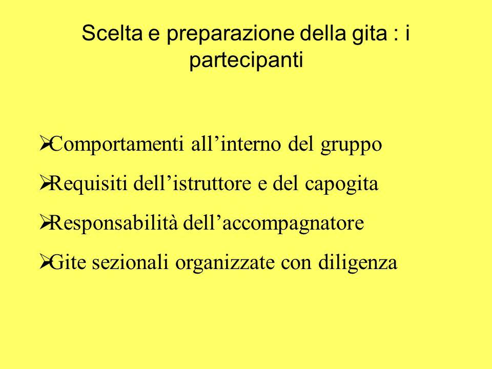 Scelta e preparazione della gita : i partecipanti  Comportamenti all'interno del gruppo  Requisiti dell'istruttore e del capogita  Responsabilità d