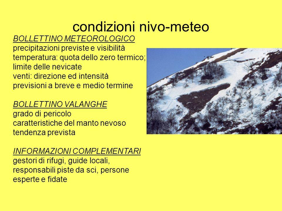 condizioni nivo-meteo BOLLETTINO METEOROLOGICO precipitazioni previste e visibilità temperatura: quota dello zero termico; limite delle nevicate venti