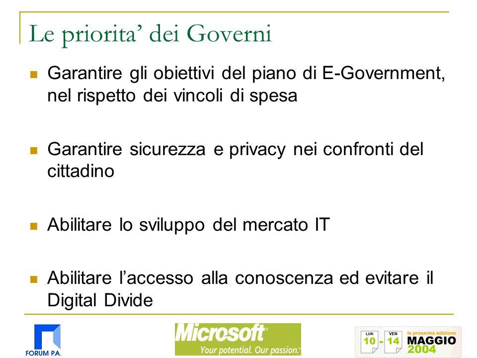 Le priorita' dei Governi Garantire gli obiettivi del piano di E-Government, nel rispetto dei vincoli di spesa Garantire sicurezza e privacy nei confronti del cittadino Abilitare lo sviluppo del mercato IT Abilitare l'accesso alla conoscenza ed evitare il Digital Divide
