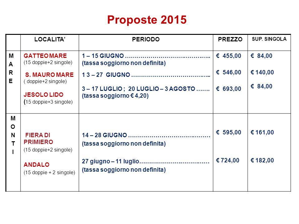 Proposte 2015 LOCALITA'PERIODOPREZZO SUP. SINGOLA MAREMARE GATTEO MARE (15 doppie+2 singole) S. MAURO MARE ( doppie+2 singole) JESOLO LIDO ( 15 doppie
