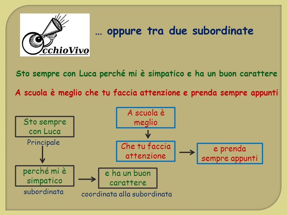 … oppure tra due subordinate Sto sempre con Luca perché mi è simpatico e ha un buon carattere A scuola è meglio che tu faccia attenzione e prenda semp