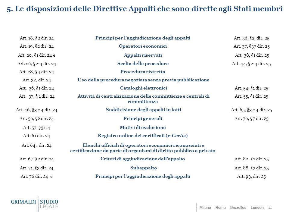 5. Le disposizioni delle Direttive Appalti che sono dirette agli Stati membri 11 Art. 18, §2 dir. 24Principi per l'aggiudicazione degli appaltiArt. 36