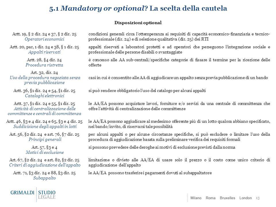 5.1 Mandatory or optional? La scelta della cautela 13 Disposizioni optional Artt. 19, § 2 dir. 24 e 37, § 2 dir. 25 Operatori economici condizioni gen