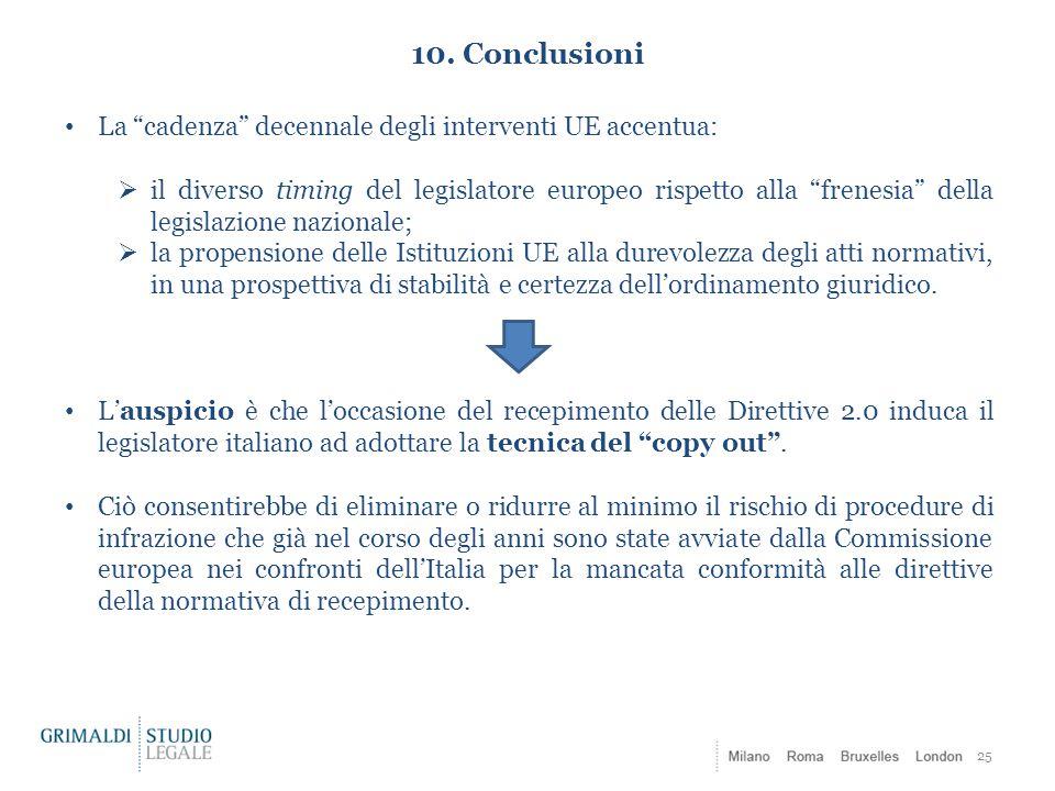 """10. Conclusioni 25 La """"cadenza"""" decennale degli interventi UE accentua:  il diverso timing del legislatore europeo rispetto alla """"frenesia"""" della leg"""