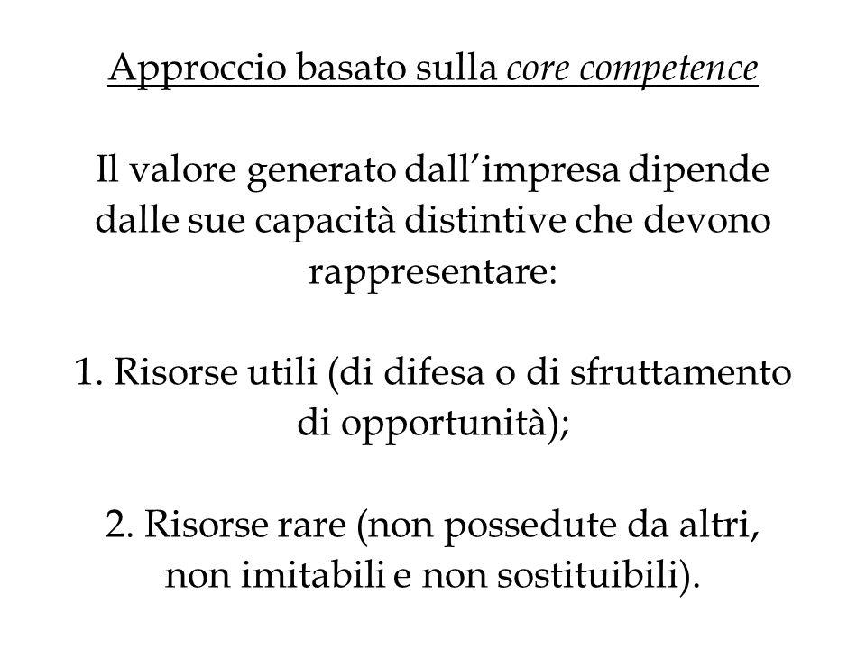 Approccio basato sulla core competence Il valore generato dall'impresa dipende dalle sue capacità distintive che devono rappresentare: 1.