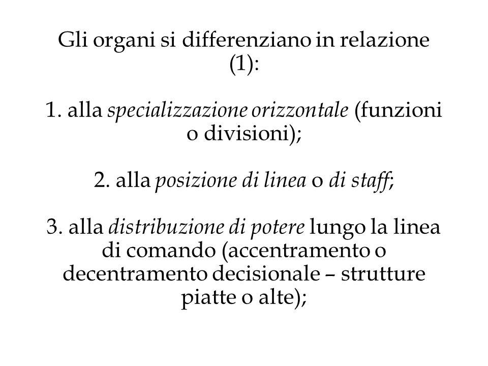 Gli organi si differenziano in relazione (1): 1.