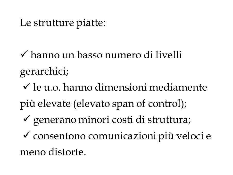 Le strutture piatte: hanno un basso numero di livelli gerarchici; le u.o.
