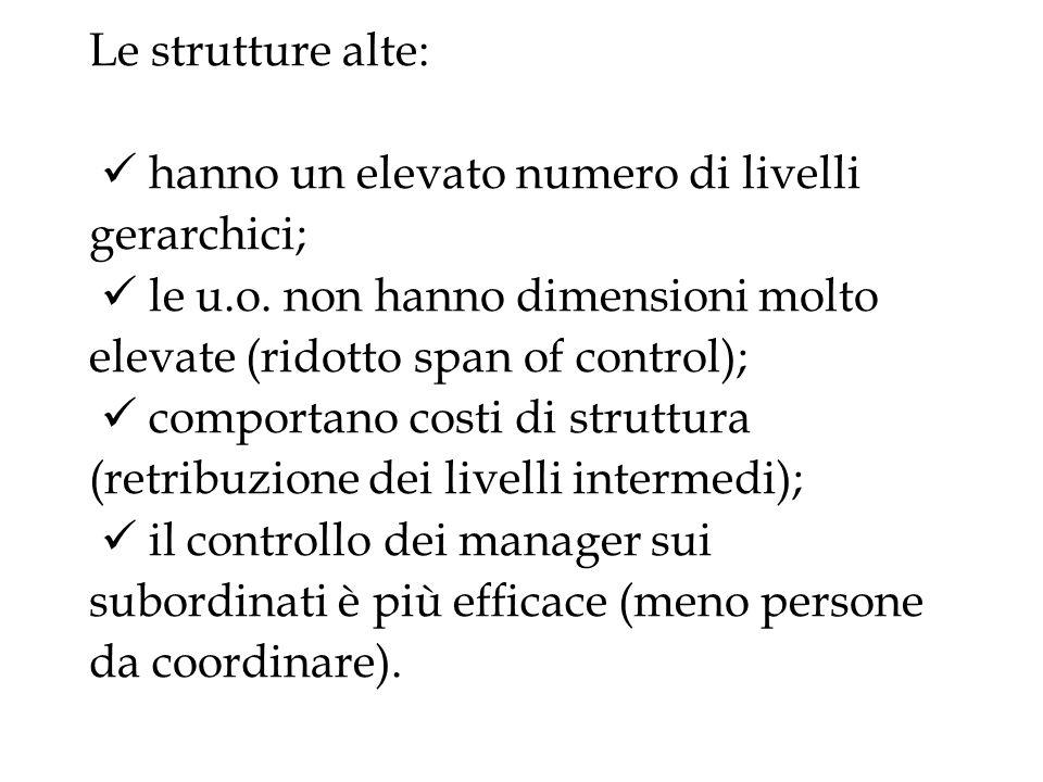 Le strutture alte: hanno un elevato numero di livelli gerarchici; le u.o.