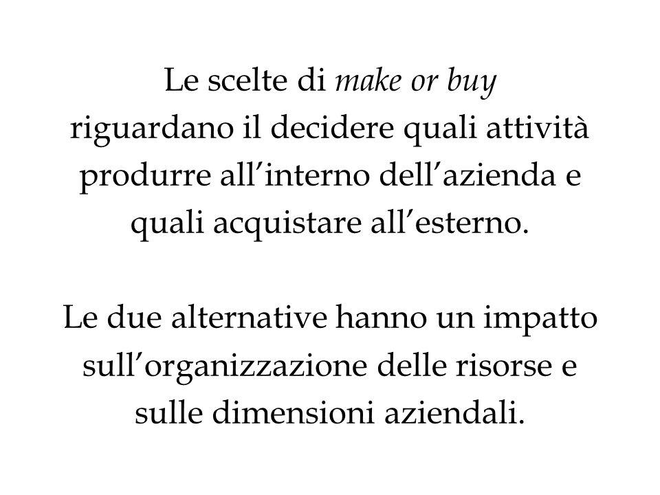 Le scelte di make or buy riguardano il decidere quali attività produrre all'interno dell'azienda e quali acquistare all'esterno.