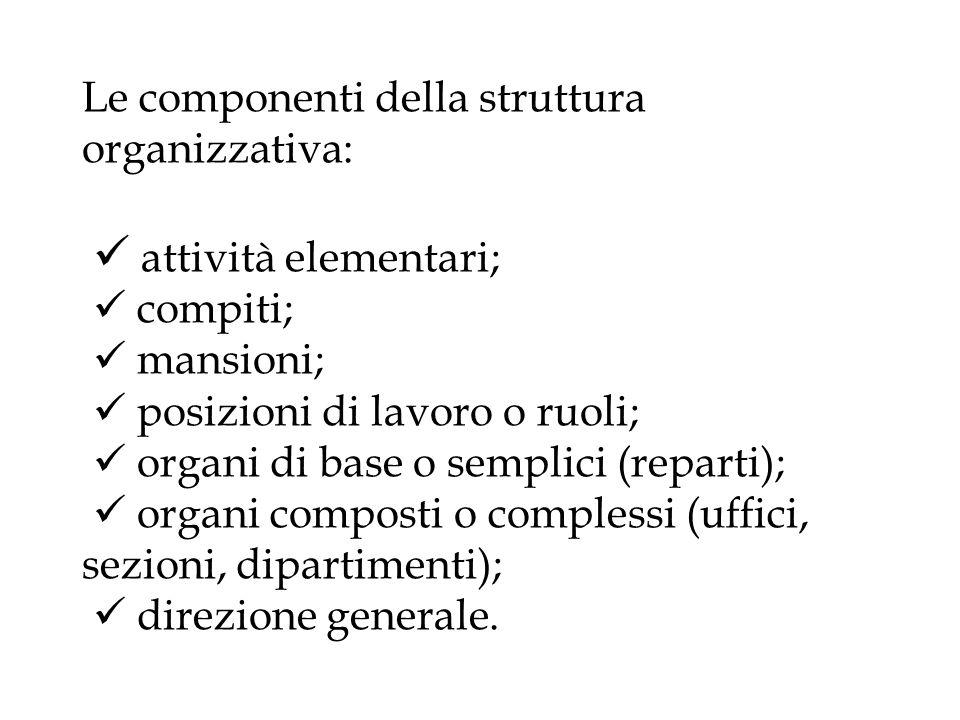 Possibili livelli di struttura organizzativa funzioni: contributi specifici al risultato aziendale; risultati: compiti descritti in termini di obiettivi da conseguire.