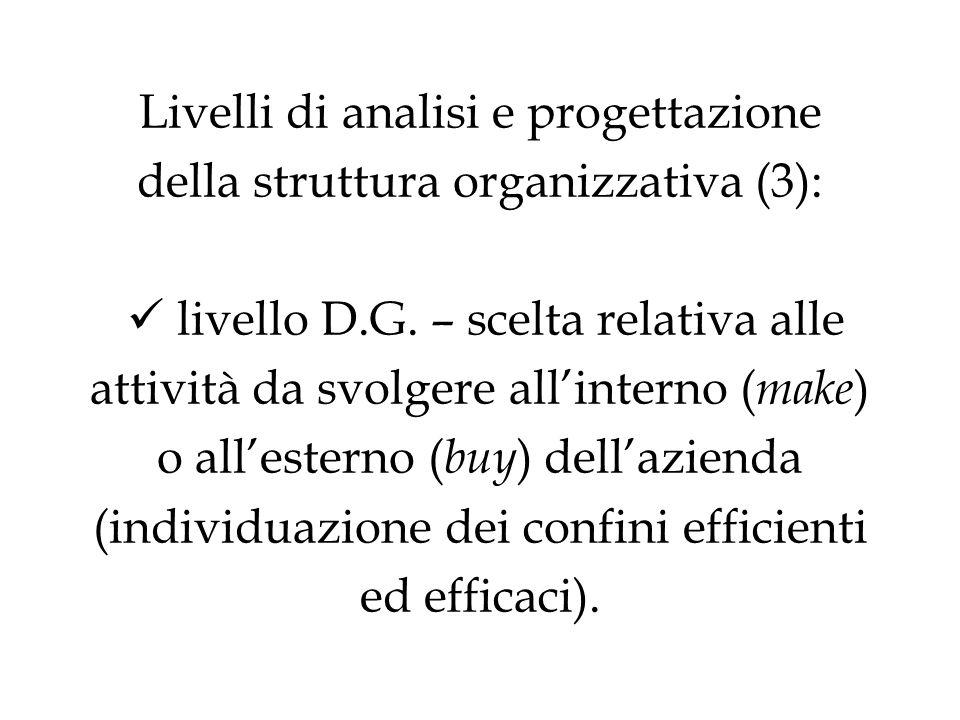 Livello microstrutturale – scelta del contenuto dei ruoli in termini oggettivi e individuazione dei livelli di specializzazione orizzontale e verticale.
