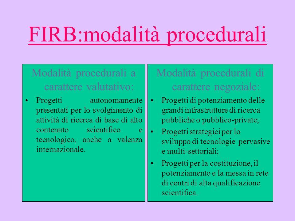 FIRB:modalità procedurali Modalità procedurali a carattere valutativo: Progetti autonomamente presentati per lo svolgimento di attività di ricerca di base di alto contenuto scientifico e tecnologico, anche a valenza internazionale.