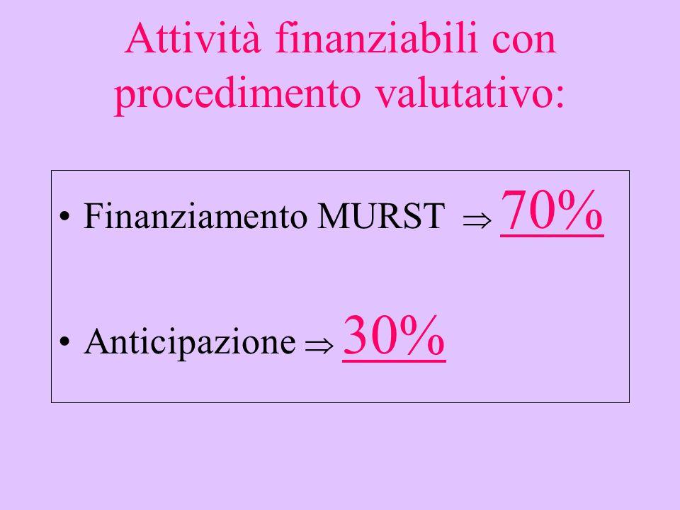 Attività finanziabili con procedimento valutativo: Finanziamento MURST  70% Anticipazione  30%