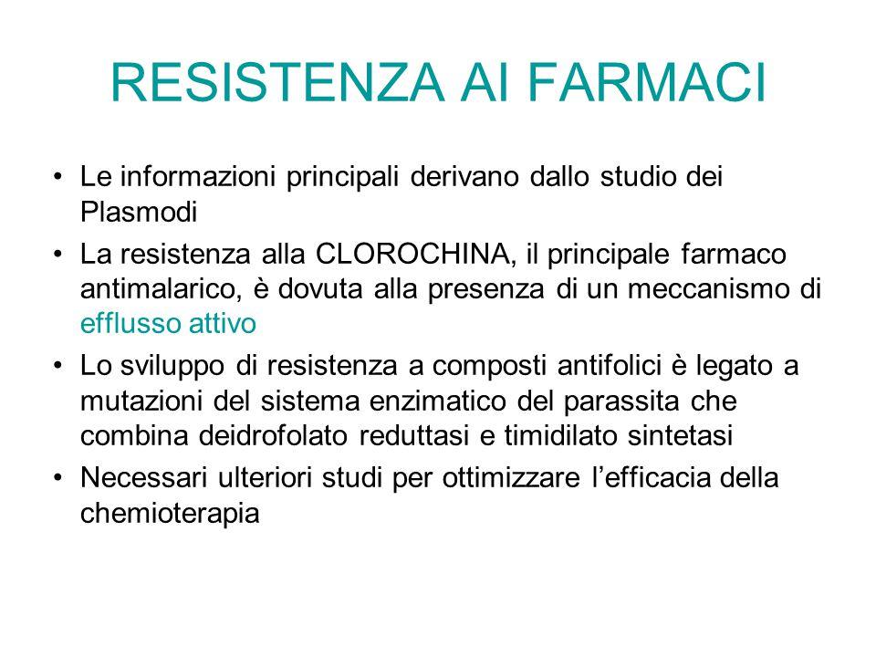 RESISTENZA AI FARMACI Le informazioni principali derivano dallo studio dei Plasmodi La resistenza alla CLOROCHINA, il principale farmaco antimalarico,