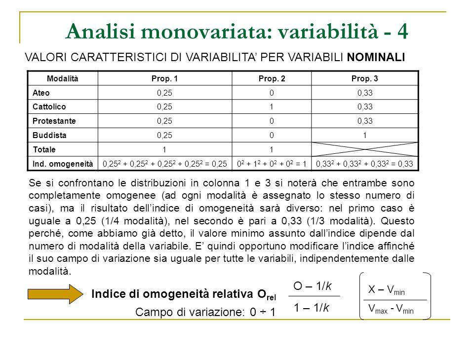 Analisi monovariata: variabilità - 4 VALORI CARATTERISTICI DI VARIABILITA' PER VARIABILI NOMINALI ModalitàProp. 1Prop. 2Prop. 3 Ateo0,2500,33 Cattolic