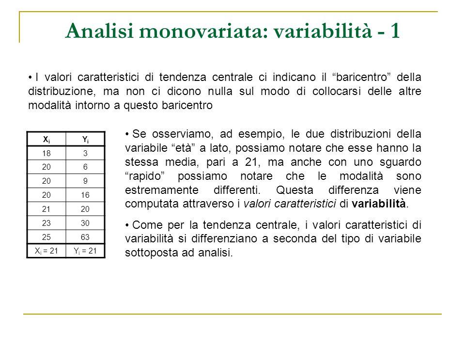 Analisi monovariata: variabilità - 2 VALORI CARATTERISTICI DI VARIABILITA' PER VARIABILI NOMINALI Per una variabile nominale possiamo ipotizzare due condizioni: 1.Se tutti i casi si addensano in una sola modalità (che sarà la moda di quella variabile), avremo una situazione di scarsa variabilità, ossia di massima omogeneità (o squilibrio, o concentrazione) 2.Se tutti i casi sono, invece, equidistribuiti fra le modalità, ossia quando ogni modalità raccoglie lo stesso numero di casi, si ha una situazione di forte variabilità, quindi massima eterogeneità (o equilibrio, o dispersione) ModalitàOmogeneitàEterogeneità Ateo025 Cattolico10025 Protestante025 Buddista025 Totale100 E' quindi necessario individuare un indice che possa sintetizzare la variabilità della distribuzione di una variabile nominale.
