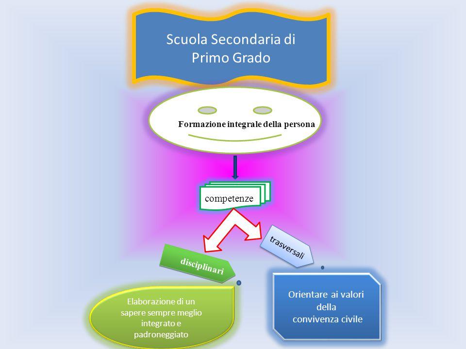 Scuola Secondaria di Primo Grado Formazione integrale della persona Orientare ai valori della convivenza civile Orientare ai valori della convivenza c