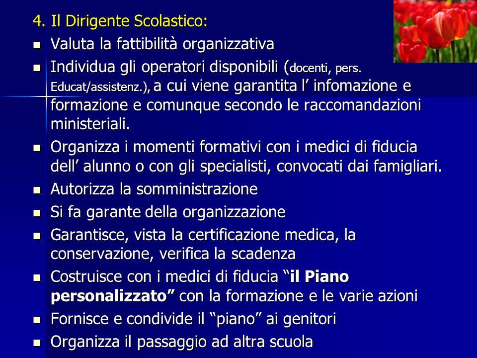 4. Il Dirigente Scolastico: Valuta la fattibilità organizzativa Valuta la fattibilità organizzativa Individua gli operatori disponibili ( docenti, per