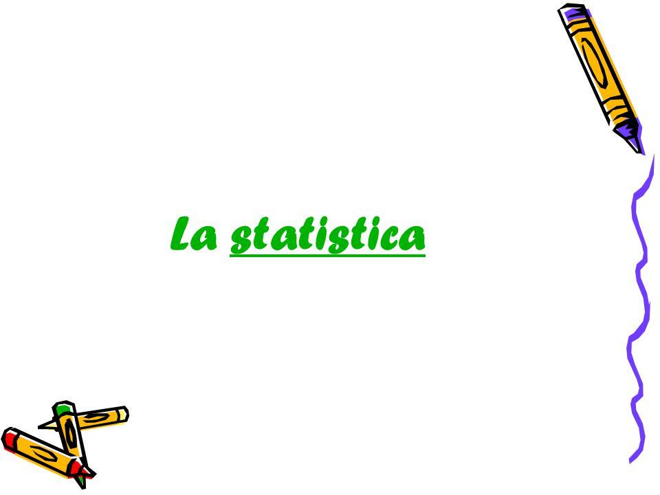 La statisticastatistica