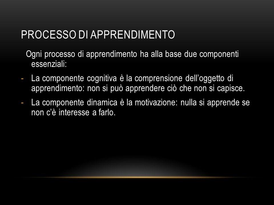 PROCESSO DI APPRENDIMENTO Ogni processo di apprendimento ha alla base due componenti essenziali: -La componente cognitiva è la comprensione dell'ogget