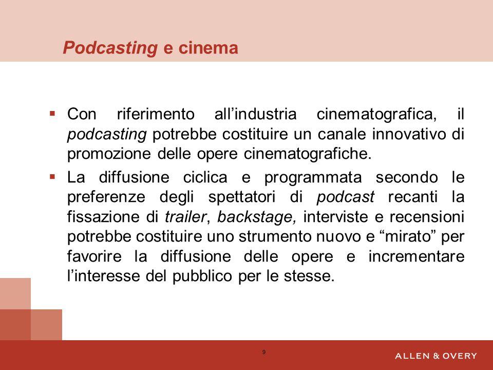 Podcasting e cinema  Con riferimento all'industria cinematografica, il podcasting potrebbe costituire un canale innovativo di promozione delle opere cinematografiche.