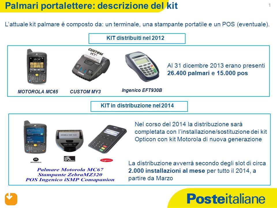L'attuale kit palmare è composto da: un terminale, una stampante portatile e un POS (eventuale). 1 Palmari portalettere: descrizione del kit MOTOROLA