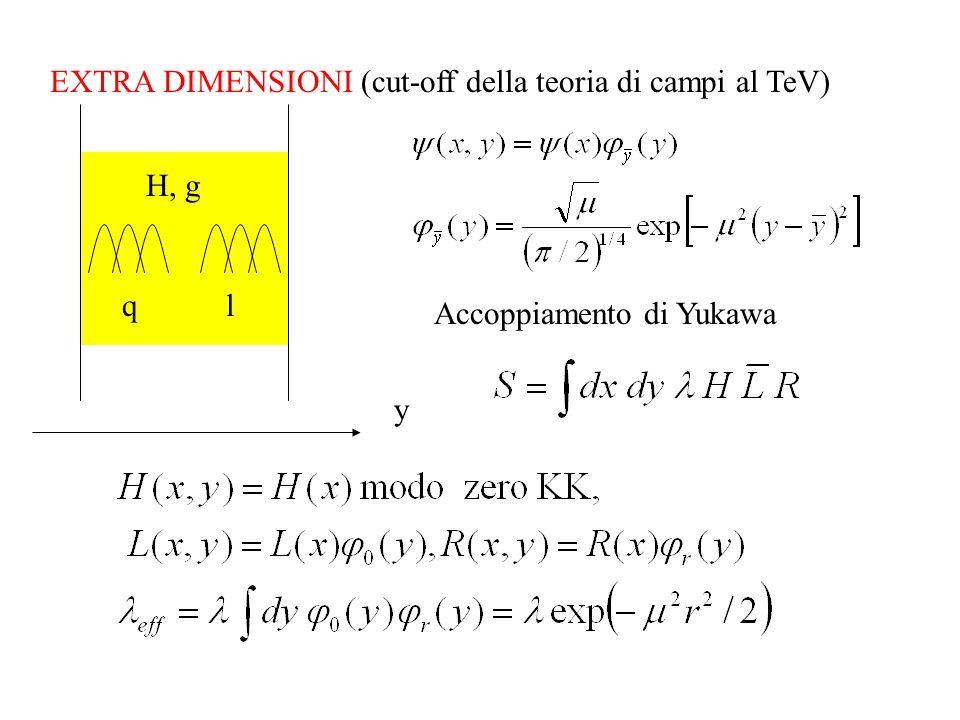EXTRA DIMENSIONI (cut-off della teoria di campi al TeV) q l H, g y Accoppiamento di Yukawa