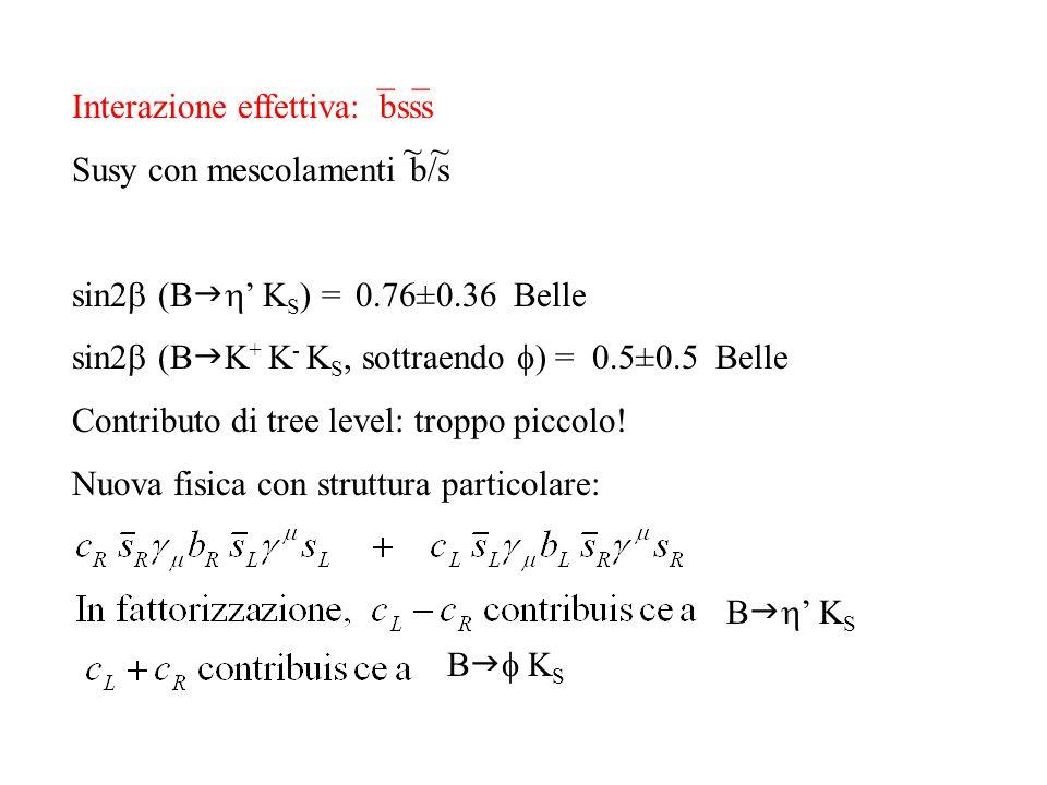 Interazione effettiva: bsss Susy con mescolamenti b/s sin2  (B   ' K S ) = 0.76±0.36 Belle sin2  (B  K + K - K S, sottraendo  ) = 0.5±0.5 Belle