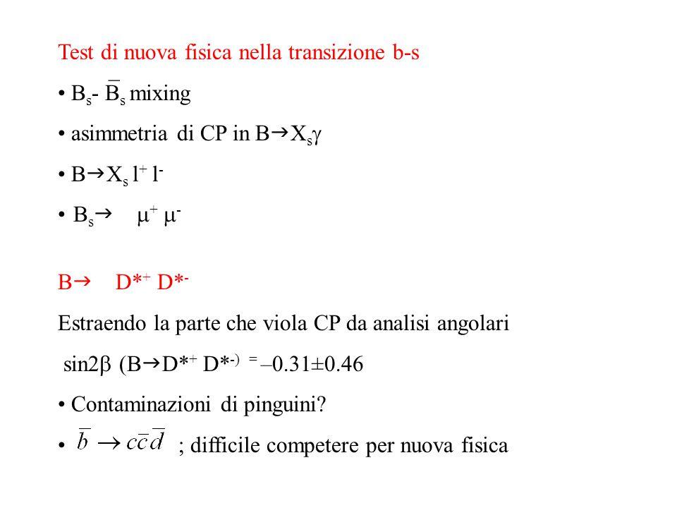 Test di nuova fisica nella transizione b-s B s - B s mixing asimmetria di CP in B  X s  B  X s l + l - B s   +  - B  D* + D* - Estraendo la p