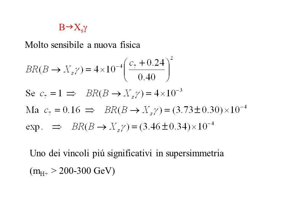 B  X s  Molto sensibile a nuova fisica Uno dei vincoli piú significativi in supersimmetria (m H+ > 200-300 GeV)