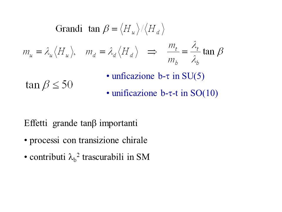 unficazione b-  in SU(5) unificazione b-  -t in SO(10) Effetti grande tan  importanti processi con transizione chirale contributi b 2 trascurabili