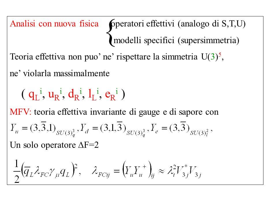 Analisi con nuova fisica operatori effettivi (analogo di S,T,U) modelli specifici (supersimmetria) Teoria effettiva non puo' ne' rispettare la simmetr