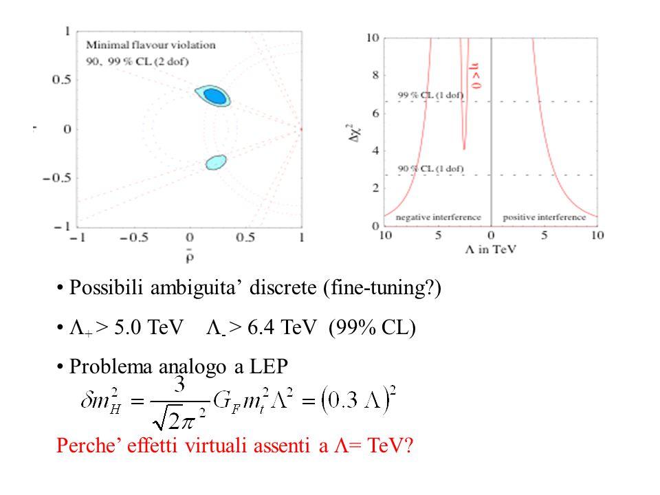 Possibili ambiguita' discrete (fine-tuning?)  + > 5.0 TeV  - > 6.4 TeV (99% CL) Problema analogo a LEP Perche' effetti virtuali assenti a  = TeV?